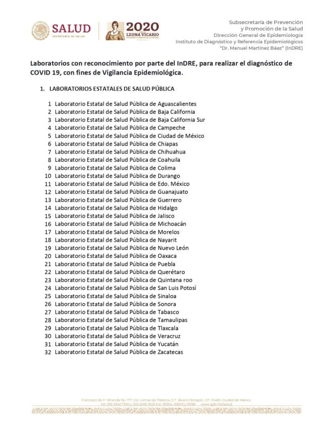 Listado de hospitales y laboratorios autorizados para hacer la prueba de covid19