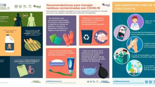 Carteles de limpieza y el manejo de residuos de casos positivos debe hacerse de manera cautelosa y estricta