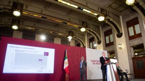 Conferencia de prensa del presidente Andrés Manuel López Obrador, del 7 de abril de 2020