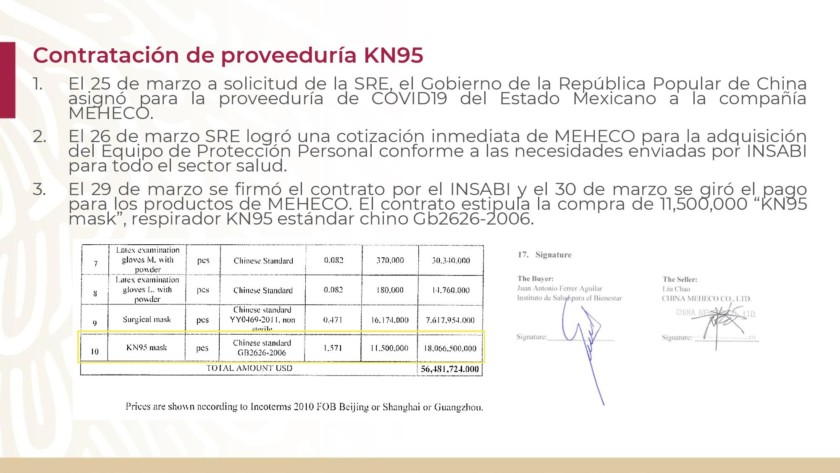 Contratación de proveeduría KN95