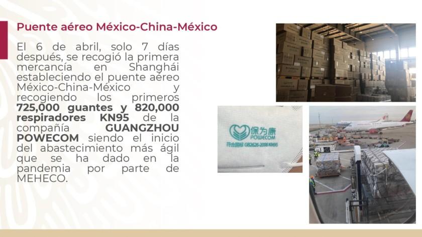 Puente aéreo México-China-México