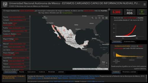 plataforma Centro de información geográfica de la UNAM sobre COVID-19 en México