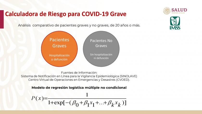 Calculadora de complicación de salud por COVID -19