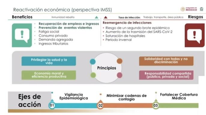 Presenta IMSS Plan de Reactivación Económica tras emergencia sanitaria por COVID-19