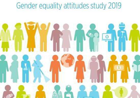 Portada de Gender equality attitudes study 2019