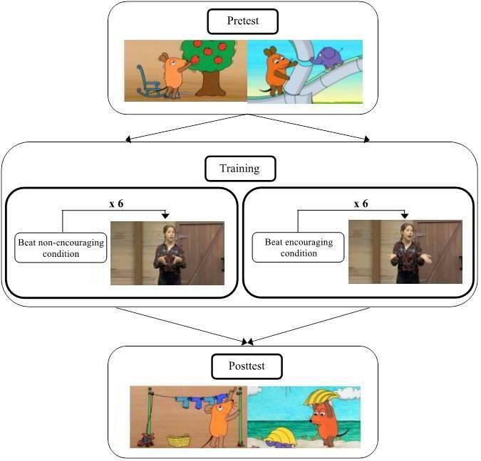 Ilustraciones usadas en el experimento
