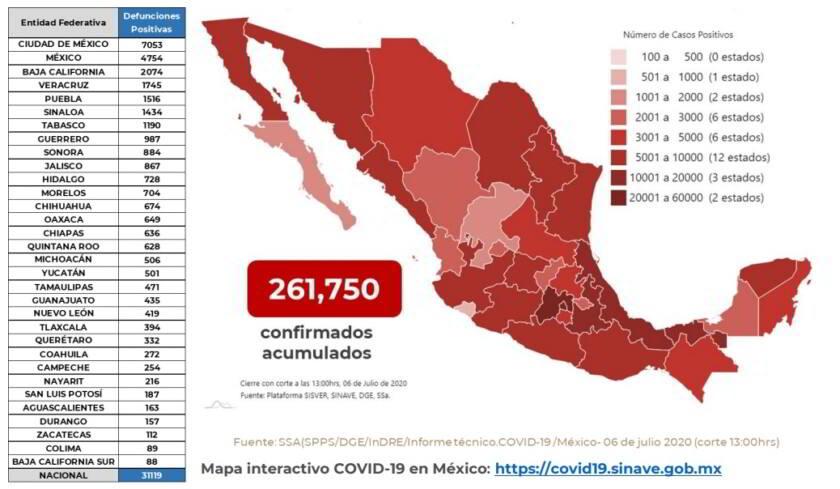 Información nacional sobre nuevo coronavirus con corte al 6 de julio de 2020