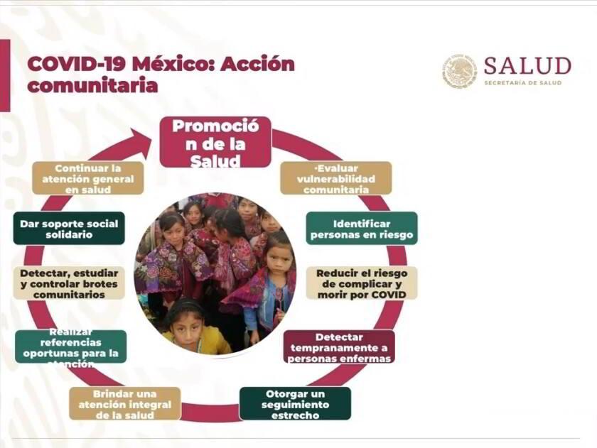Modelo de Intervención Local de Salud Comunitaria