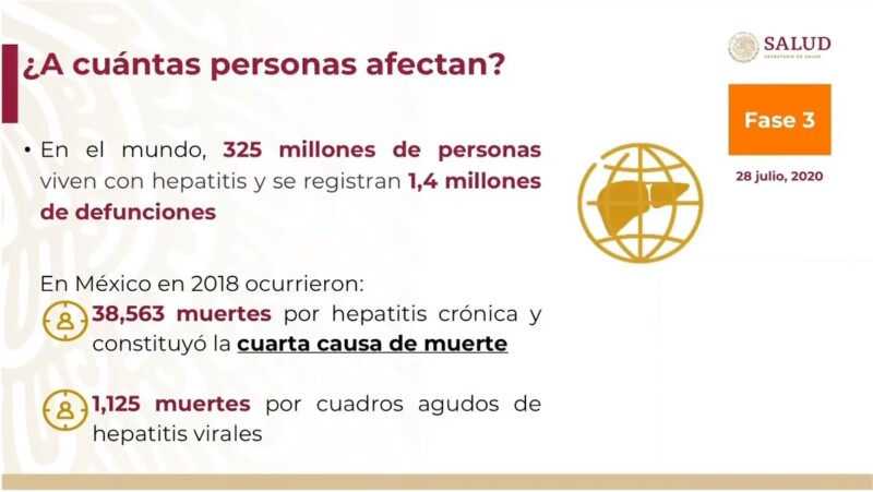 Datos de mexicanos afectados por hepatitis