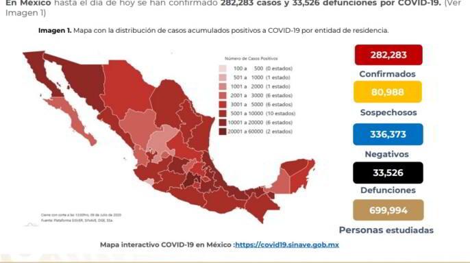 Mapa con la distribución de casos acumulados positivos a COVID-19 por entidad de residencia.