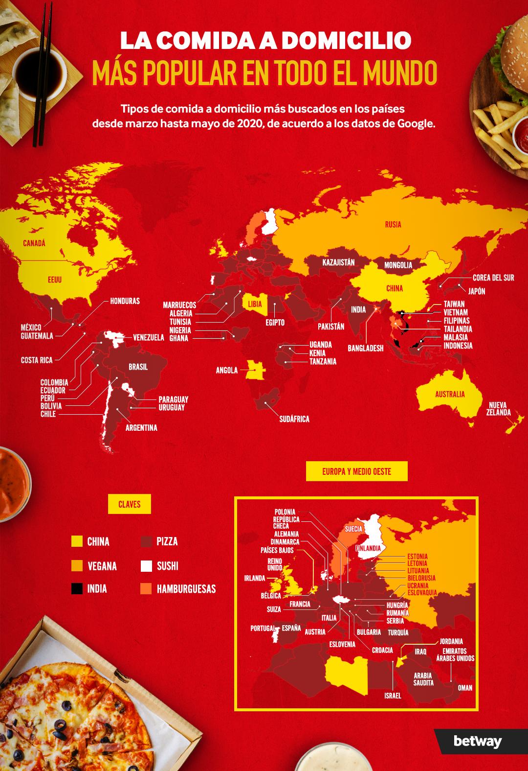 La comida a domicilio mas popular en todo el mundo