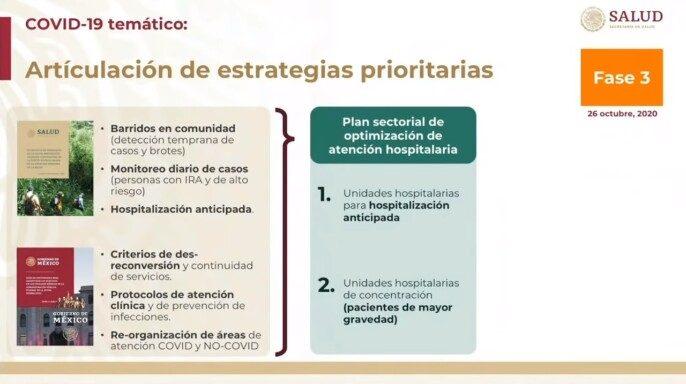 Ilustración de las estrategias prioritarias