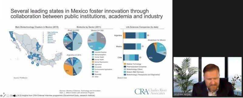 Estados con innovación por la colaboraci+on entre instituciones p+ublicas, academia e industria