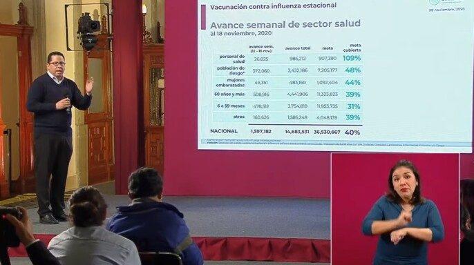 director general de Epidemiología, José Luis Alomía Zegarra