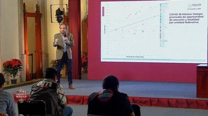 director general del Centro Nacional de Programas Preventivos y Control de Enfermedades (Cenaprece), Ruy López Ridaura