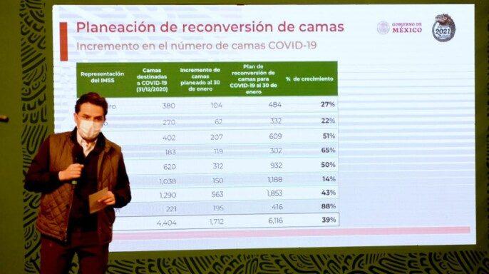 informe diario sobre COVID-19 en México