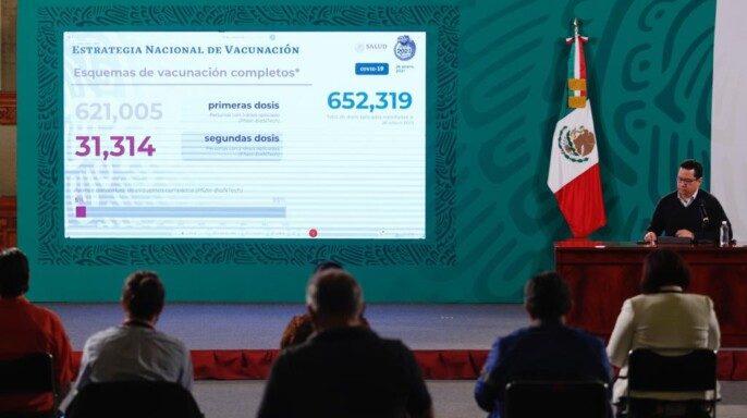 conferencia de prensa para dar a conocer el estado de la pandemia en México