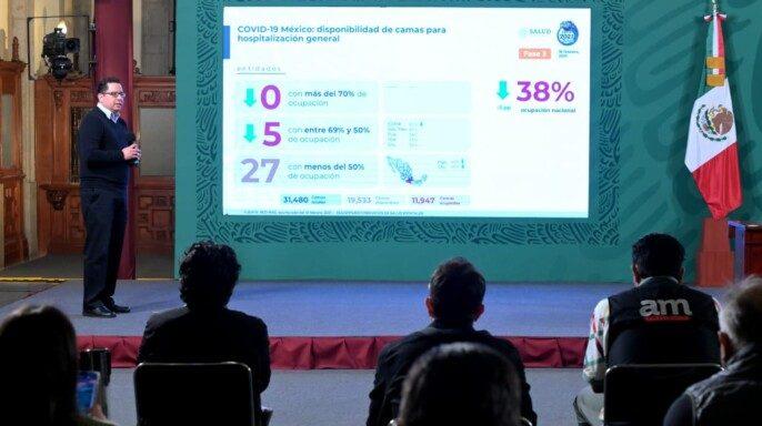 presentación del Informe Técnico Diario sobre la situación de la pandemia por COVID-19 en México