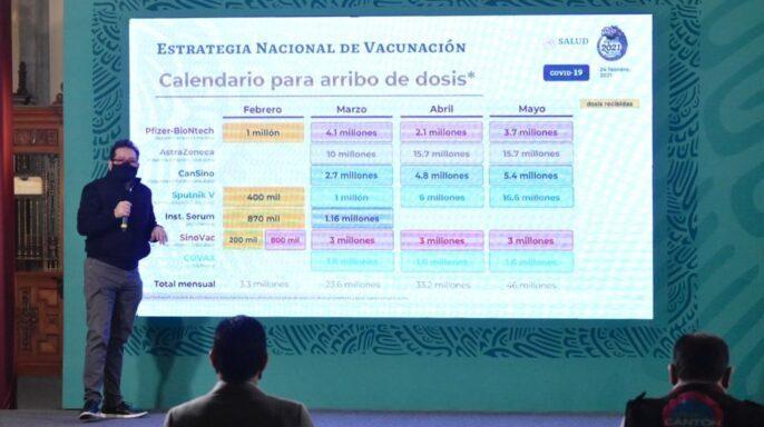 director general de Promoción de la Salud, Ricardo Cortés Alcalá.