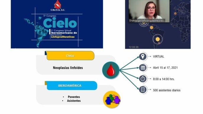 5ª edición del Congreso Iberoamericano de Neoplasias (CIeLO)