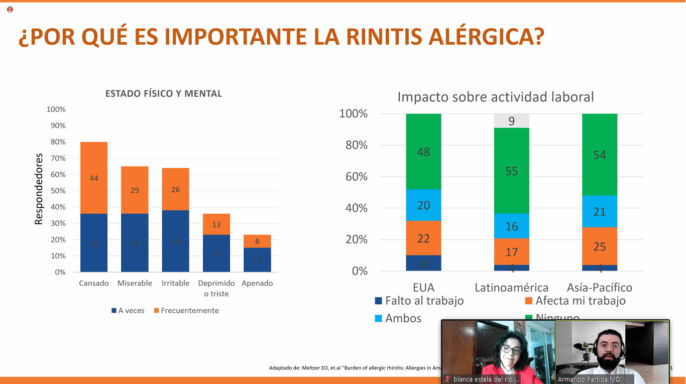 Porqué es importante la rinitis alérgica