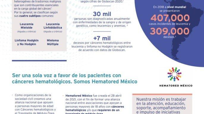 Cáncer hematológico en México