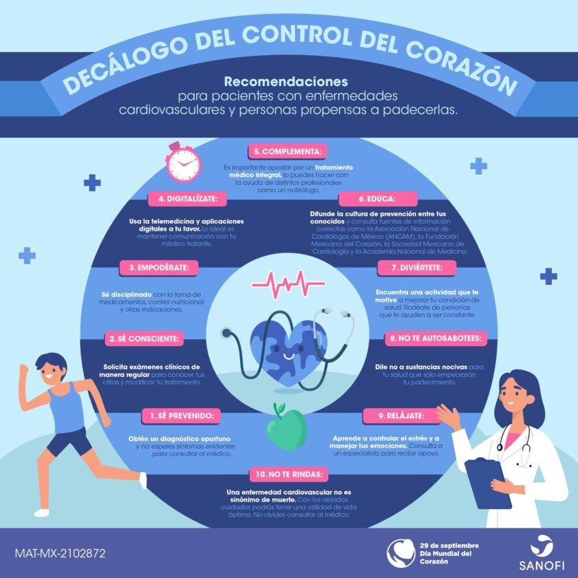 Decálogo del Control del Corazón